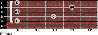 F11sus for guitar on frets x, 8, 10, 8, 11, 8