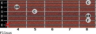 F11sus for guitar on frets x, 8, 8, 5, 4, 8