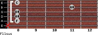 F11sus for guitar on frets x, 8, 8, 8, 11, 8