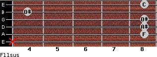 F11sus for guitar on frets x, 8, 8, 8, 4, 8