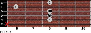 F11sus for guitar on frets x, 8, 8, 8, 6, 8