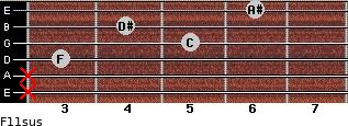 F11sus for guitar on frets x, x, 3, 5, 4, 6
