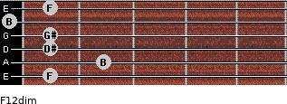 F1/2dim for guitar on frets 1, 2, 1, 1, 0, 1