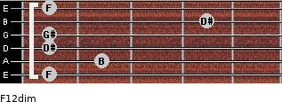 F1/2dim for guitar on frets 1, 2, 1, 1, 4, 1