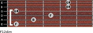 F1/2dim for guitar on frets 1, 2, 3, 1, 4, 4