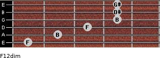F1/2dim for guitar on frets 1, 2, 3, 4, 4, 4