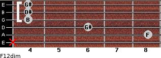 F1/2dim for guitar on frets x, 8, 6, 4, 4, 4
