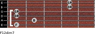 F1/2dim7 for guitar on frets 1, 2, 1, 1, 4, 4