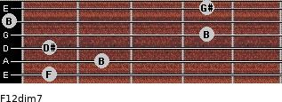 F1/2dim7 for guitar on frets 1, 2, 1, 4, 0, 4