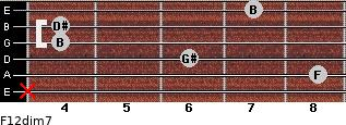 F1/2dim7 for guitar on frets x, 8, 6, 4, 4, 7