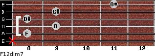 F1/2dim7 for guitar on frets x, 8, 9, 8, 9, 11