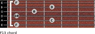 F13 for guitar on frets 1, 3, 1, 2, 3, 1