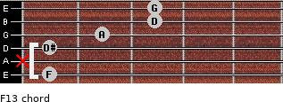 F13 for guitar on frets 1, x, 1, 2, 3, 3