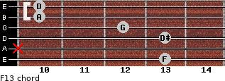 F13 for guitar on frets 13, x, 13, 12, 10, 10