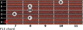 F13 for guitar on frets x, 8, 7, 8, 8, 10