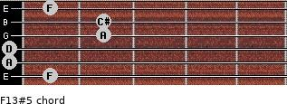 F13#5 for guitar on frets 1, 0, 0, 2, 2, 1