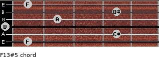 F13#5 for guitar on frets 1, 4, 0, 2, 4, 1