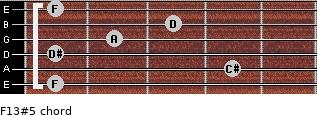 F13#5 for guitar on frets 1, 4, 1, 2, 3, 1
