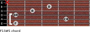 F13#5 for guitar on frets 1, 4, 1, 2, 3, x