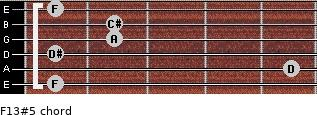 F13#5 for guitar on frets 1, 5, 1, 2, 2, 1