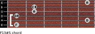 F13#5 for guitar on frets 1, 5, 1, 2, 2, 5