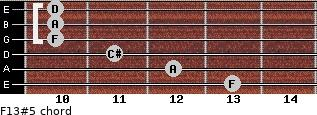 F13#5 for guitar on frets 13, 12, 11, 10, 10, 10