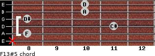 F13#5 for guitar on frets x, 8, 11, 8, 10, 10