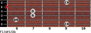 F13#5/Db for guitar on frets 9, 6, 7, 7, x, 9