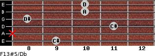 F13#5/Db for guitar on frets 9, x, 11, 8, 10, 10