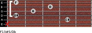 F13#5/Db for guitar on frets x, 4, 1, 2, 3, 1