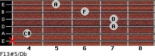 F13#5/Db for guitar on frets x, 4, 7, 7, 6, 5