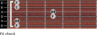 F4 for guitar on frets 1, 1, 3, 3, 1, 1