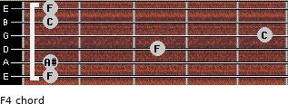 F4 for guitar on frets 1, 1, 3, 5, 1, 1