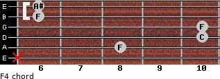 F4 for guitar on frets x, 8, 10, 10, 6, 6