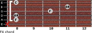 F4 for guitar on frets x, 8, 8, 10, 11, 8