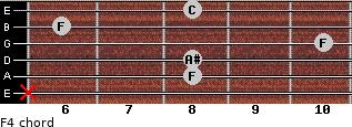 F4 for guitar on frets x, 8, 8, 10, 6, 8