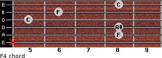 F4 for guitar on frets x, 8, 8, 5, 6, 8