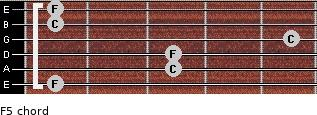 F5 for guitar on frets 1, 3, 3, 5, 1, 1