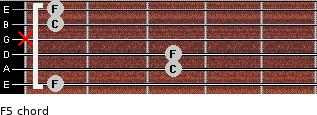 F5 for guitar on frets 1, 3, 3, x, 1, 1