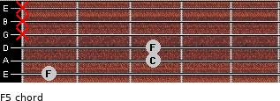 F5 for guitar on frets 1, 3, 3, x, x, x