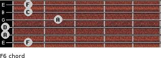 F6 for guitar on frets 1, 0, 0, 2, 1, 1