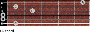 F6 for guitar on frets 1, 0, 0, 2, 1, 5