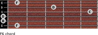 F6 for guitar on frets 1, 0, 0, 5, 3, 1