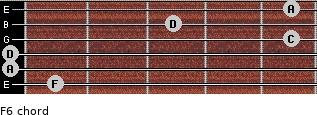F6 for guitar on frets 1, 0, 0, 5, 3, 5