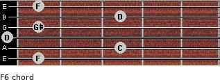 F-6 for guitar on frets 1, 3, 0, 1, 3, 1