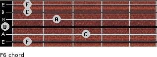 F6 for guitar on frets 1, 3, 0, 2, 1, 1