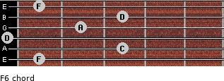 F6 for guitar on frets 1, 3, 0, 2, 3, 1