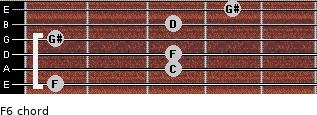 F-6 for guitar on frets 1, 3, 3, 1, 3, 4
