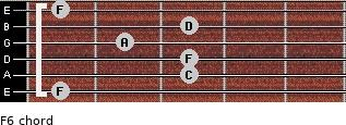 F6 for guitar on frets 1, 3, 3, 2, 3, 1