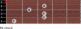 F6 for guitar on frets 1, 3, 3, 2, 3, x